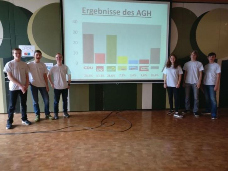 Team der Juniorwahlen 2017 am AGH