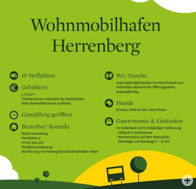 Infotafel Wohnmobil Stellplatz Herrenberg