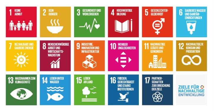 Nachhaltigkeitsziele der Vereinten Nationen.