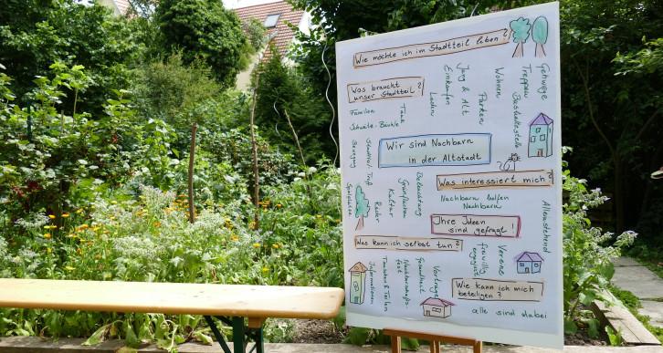 """Ein grüner Garten im Hintergrund, davor ein Poster """"Wie möchte ich im Stadtteil leben""""?"""